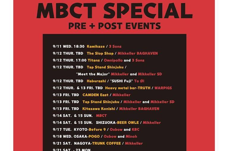 MBCTevents